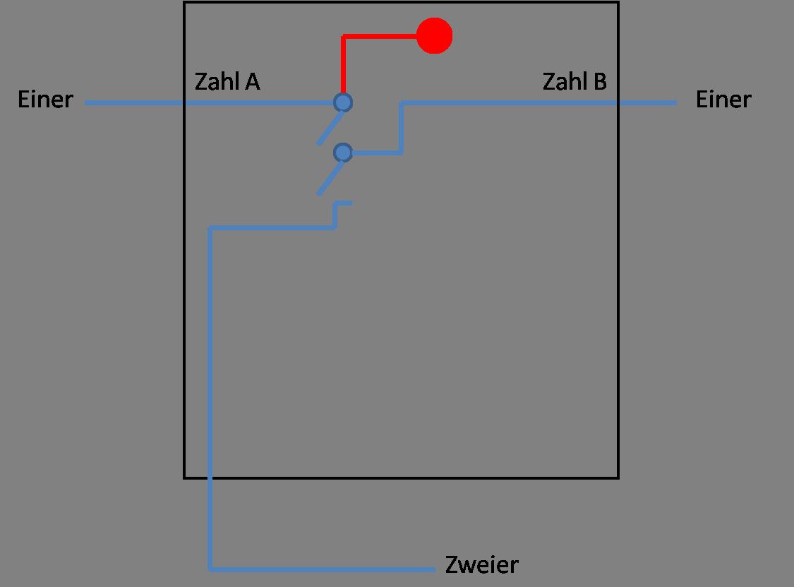 Binär-System einfach erklärt: UND-Gatter