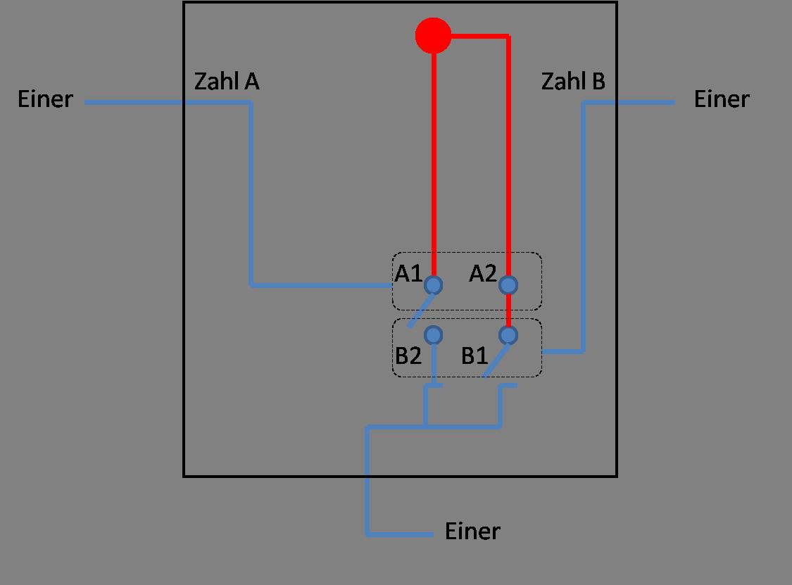 Binär-System einfach erklärt: XOR-Gatter