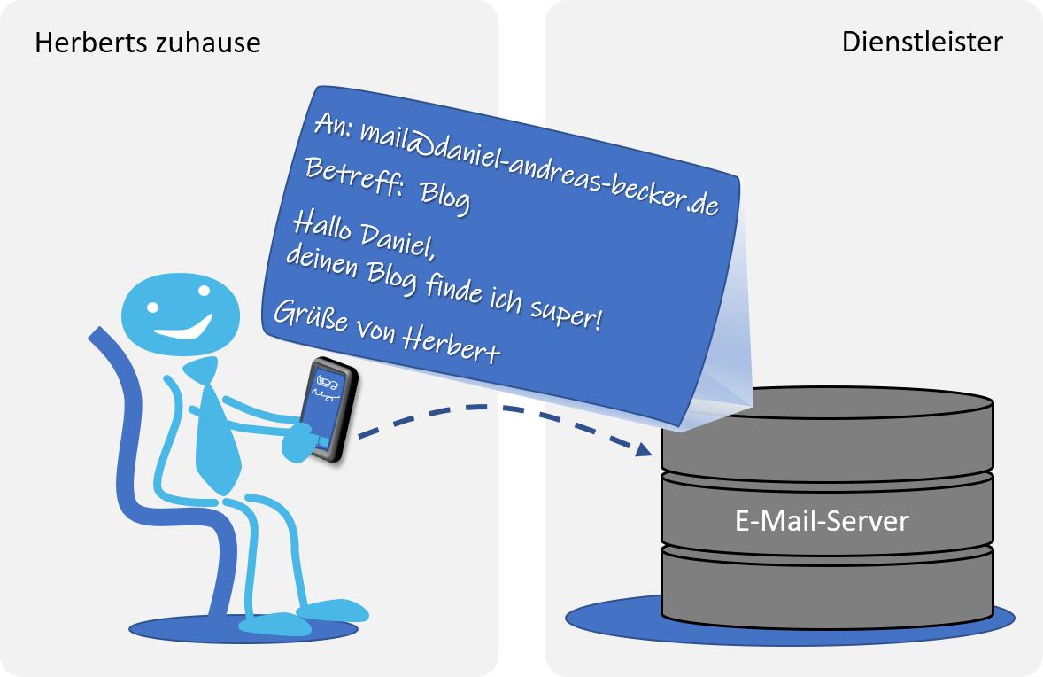 E-Mail-Server eines Dienstleisters